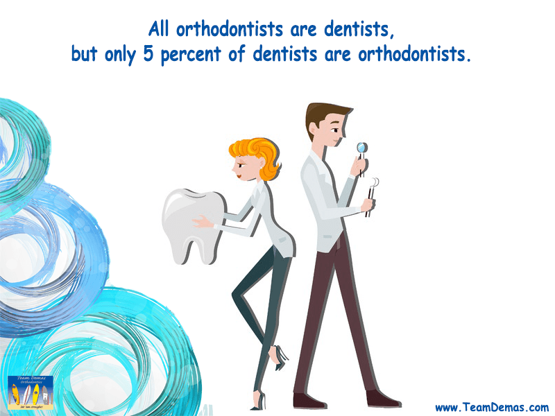 5 Percent of Dentists are Orthodontists